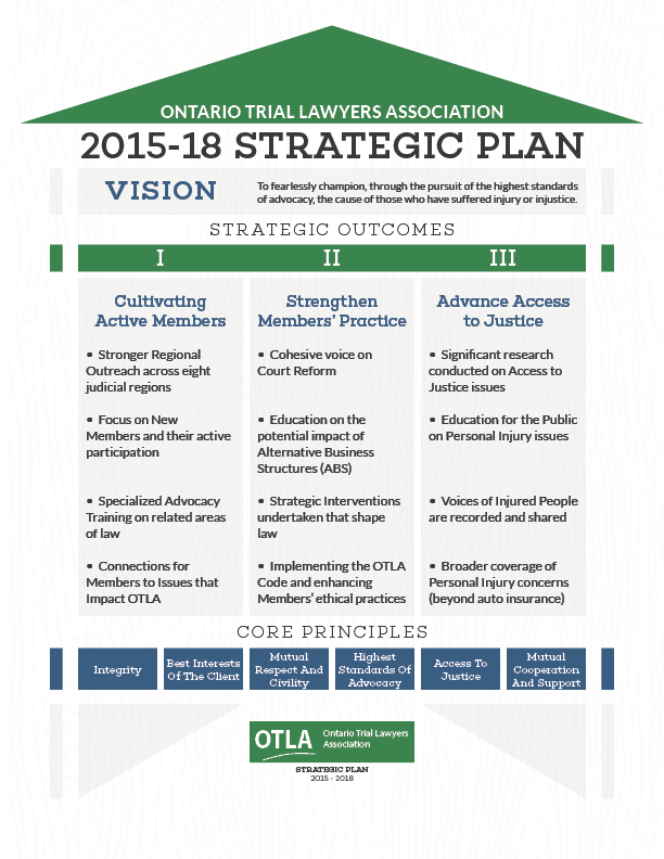 OTLA strategic plan document